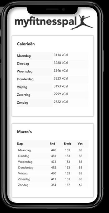 iphone-mockup-macros